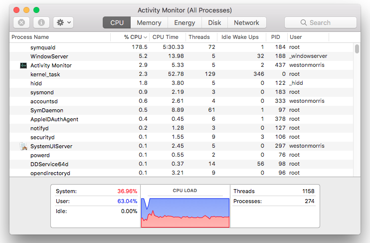 symquald maxes out CPU on Mac OSX | Norton Community