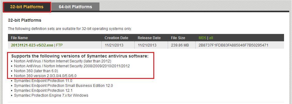 Norton antivirus 2015 22. 5. 4. 24 version | anti-virus.