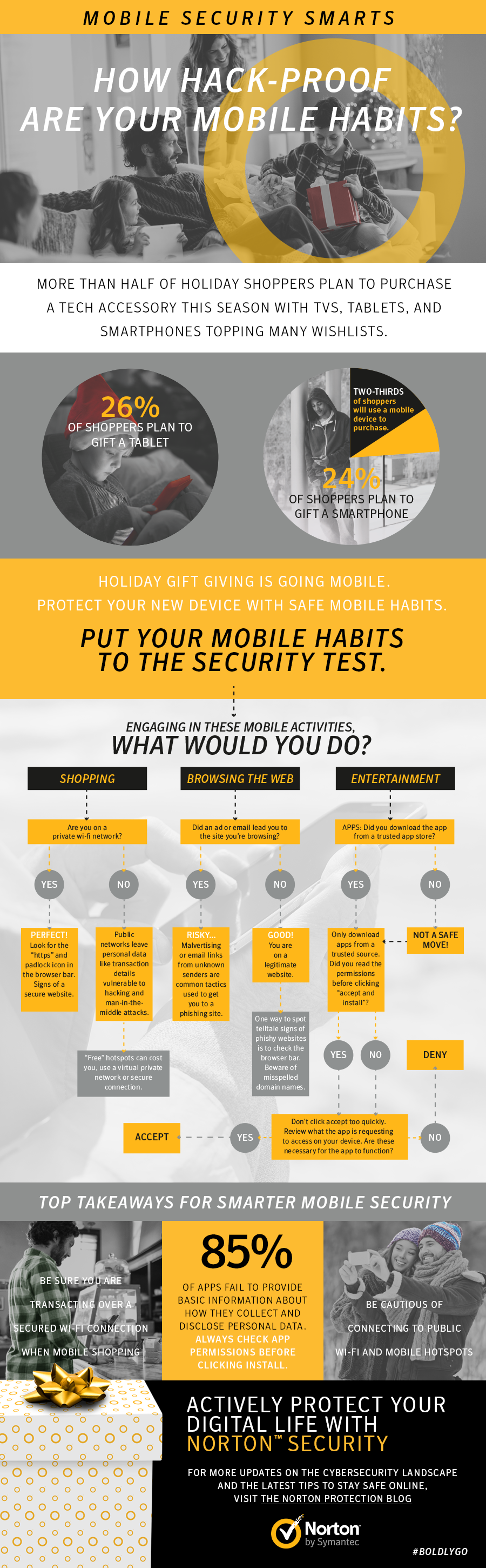Mobile Security Smarts: How Hack-Proof are Your Mobile Habits?