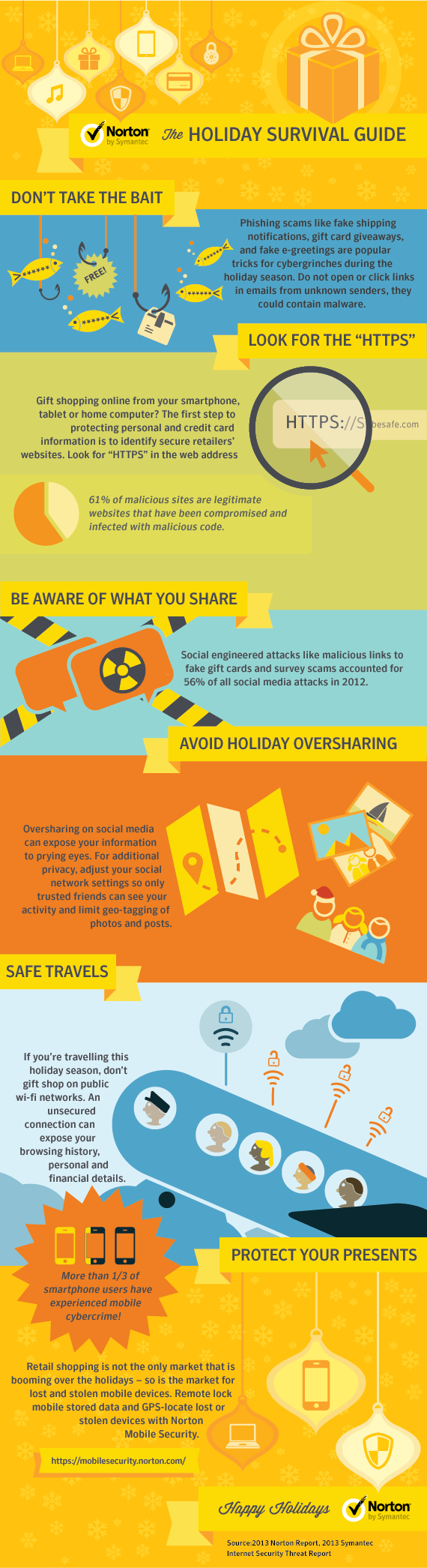 Protect Your Presents: A Holiday Survival Guide