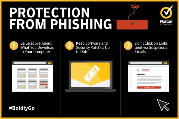 How to keep safe from phishing