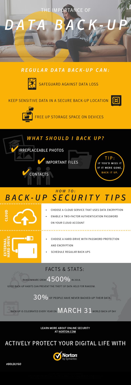 The Importance of Data Back-Up | Norton Community