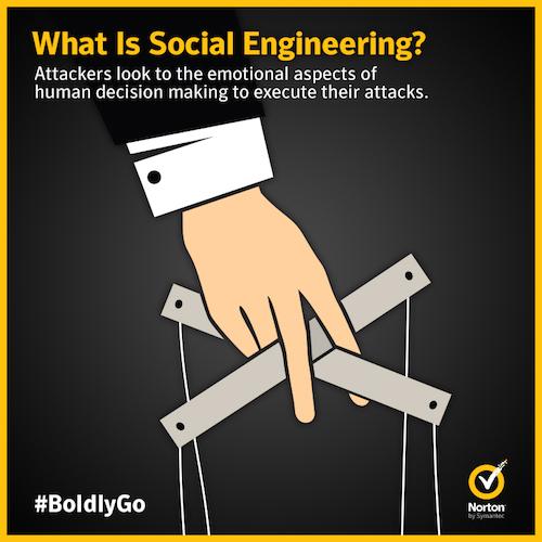 social enginering Amazoncom: social engineering: the art of human hacking ebook: christopher hadnagy, paul wilson: kindle store.