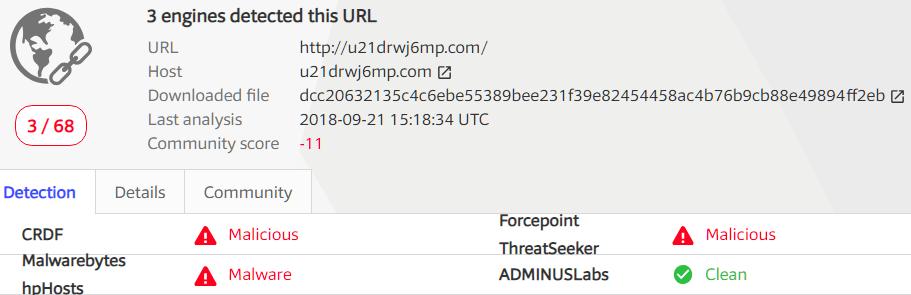 What is u21drwj6mp com? | Norton Community