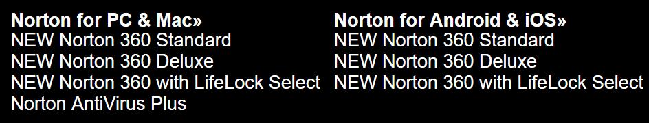 Norton 360 Premium | Norton Community